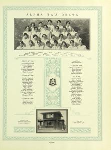 ATD 1929 University Minnesota